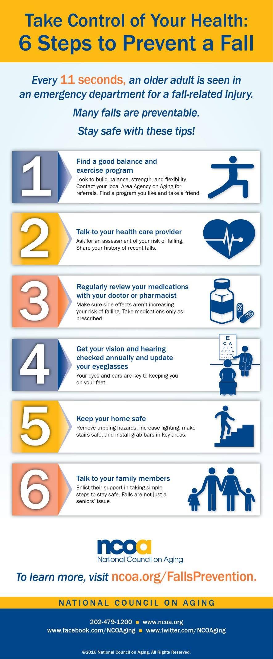 Falls Prevention on Vestibular System Disorders