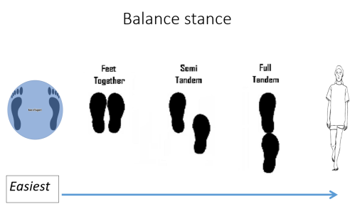 Balance Stance