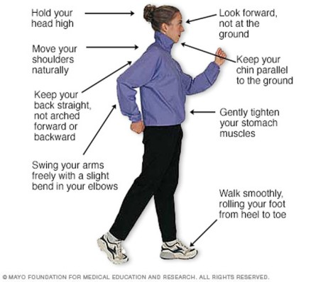 Walking correct posture